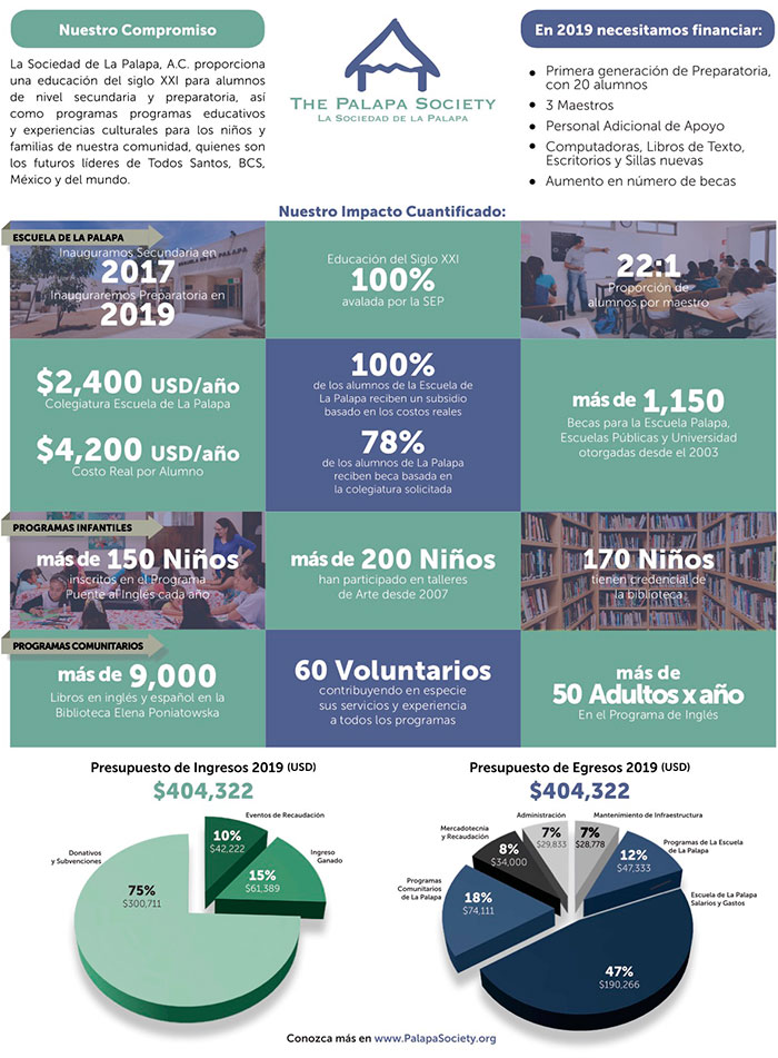 Impact Report-Espanol